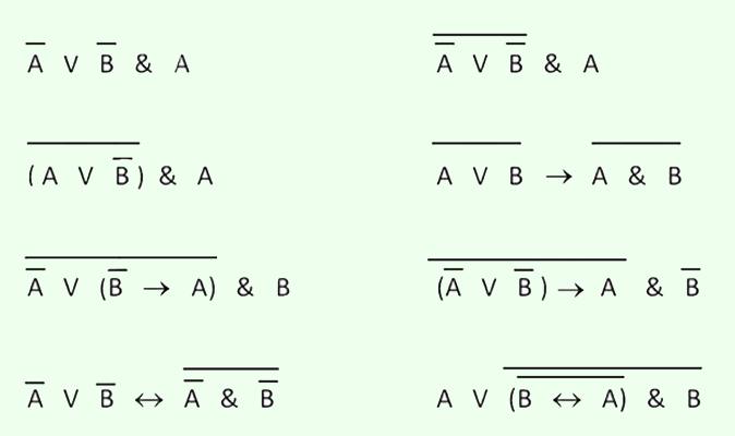 Алгебра логики.  Логические схемы функции трех переменных.